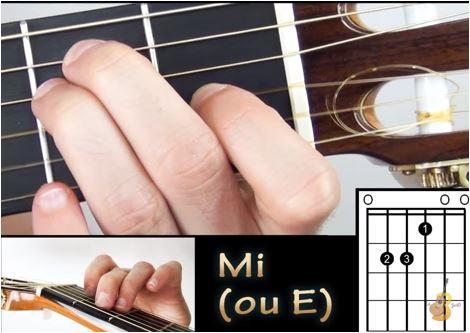 Guitare pour débutant, le manche